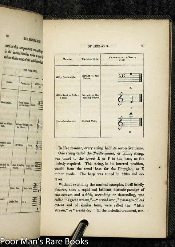 Image for The National Music Of Ireland, Containing The History Of The Irish Bards, The National Melodies, The Harp, And Other Musical Instruments Of Erin.