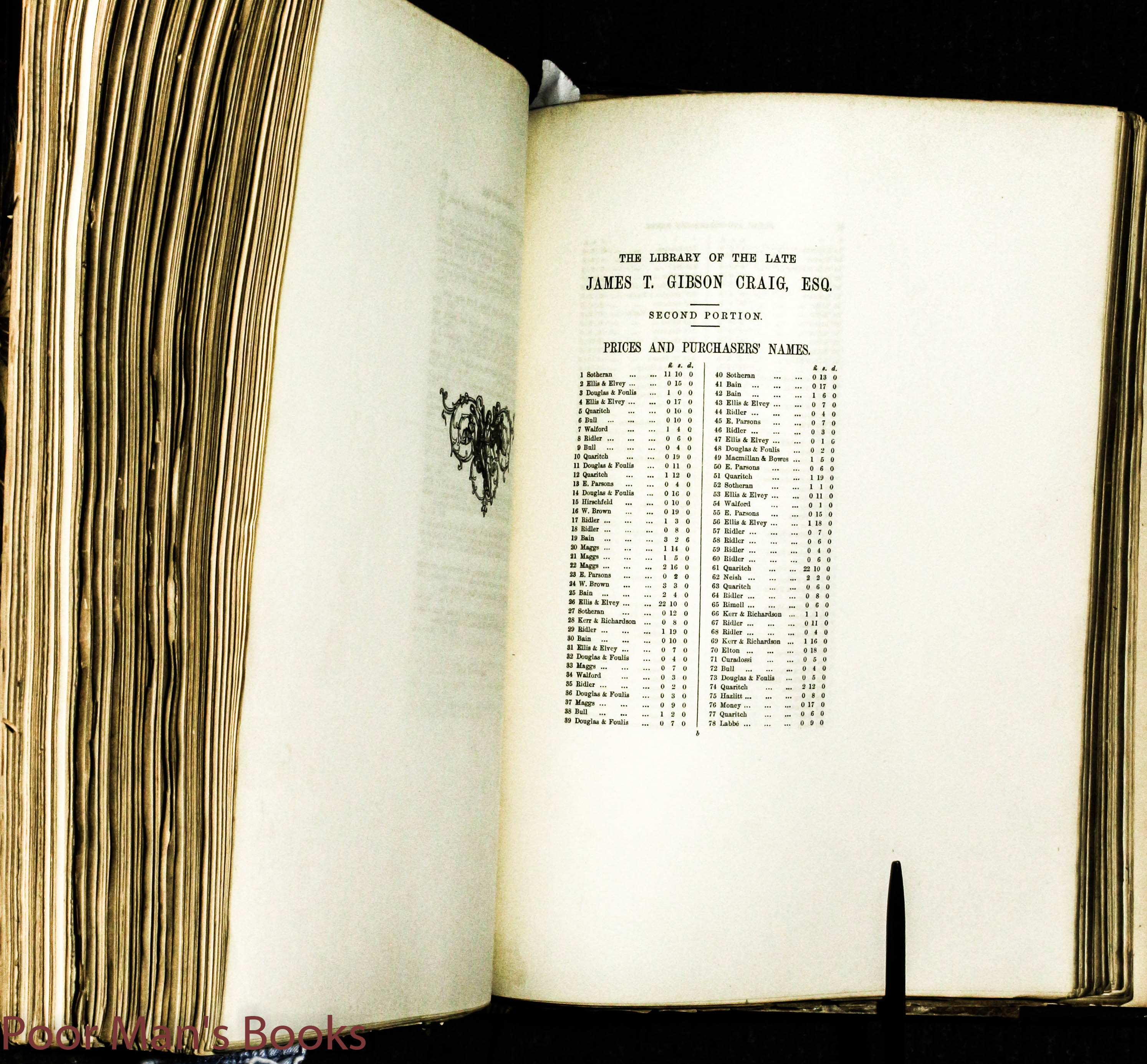 Image for The Gibson Craig Library, Catalogue Of The Valuable And Very Extensive Library Of The Late James T. Gibson Craig, Esq.3 Parts